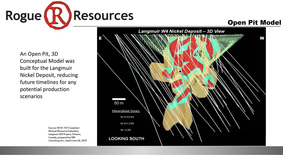 scenarios Source: NI 43-101 Compliant Mineral Resource Evaluation, Langmuir