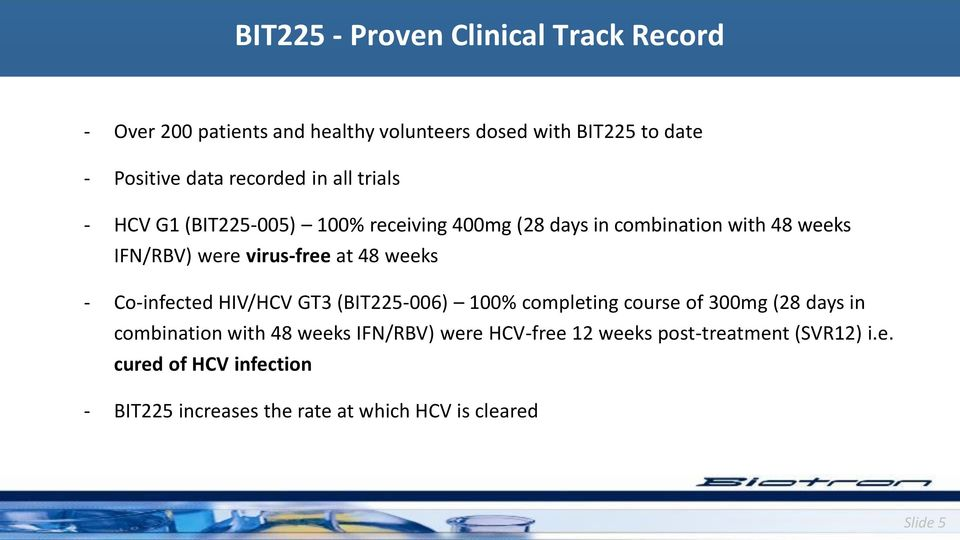 at 48 weeks - Co-infected HIV/HCV GT3 (BIT225-006) 100% completing course of 300mg (28 days in combination with 48 weeks