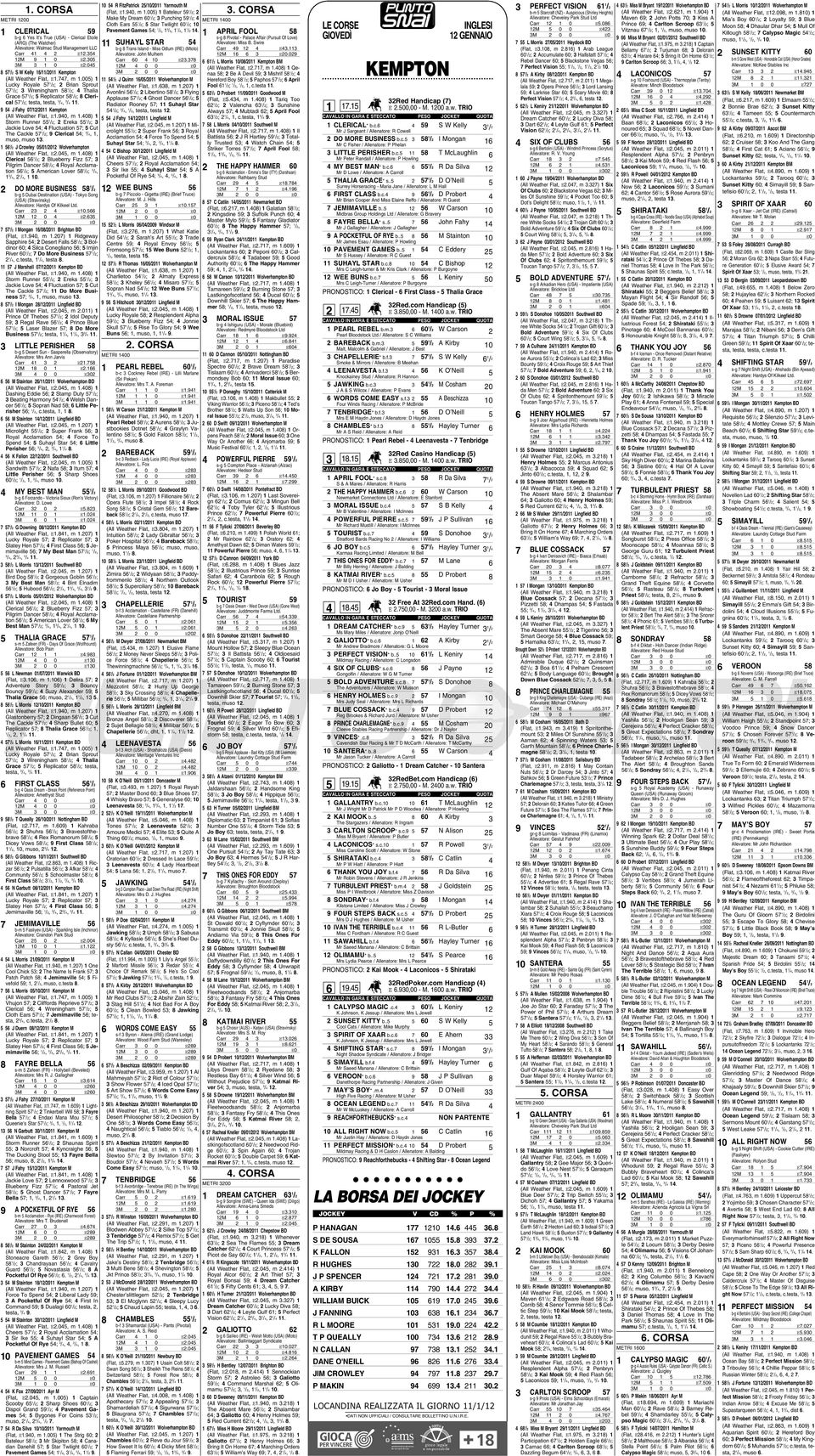 0) Storm Runner /; Ereka /; Jackie Love ; Fluctuation ; Cut The Cackle /; Clerical ; /,, muso, muso. / J Crowley 0/0/0 Wolverhampton (All Weather Flat, E.0, m.