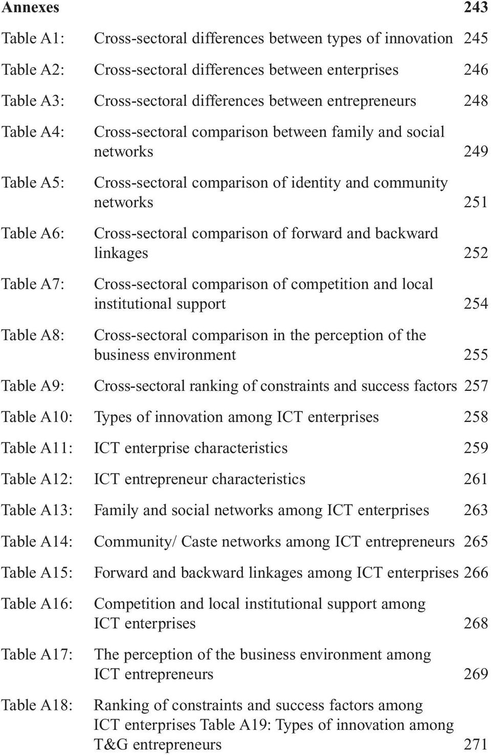 Cross-sectoral comparison of forward and backward linkages 252 Cross-sectoral comparison of competition and local institutional support 254 Cross-sectoral comparison in the perception of the business