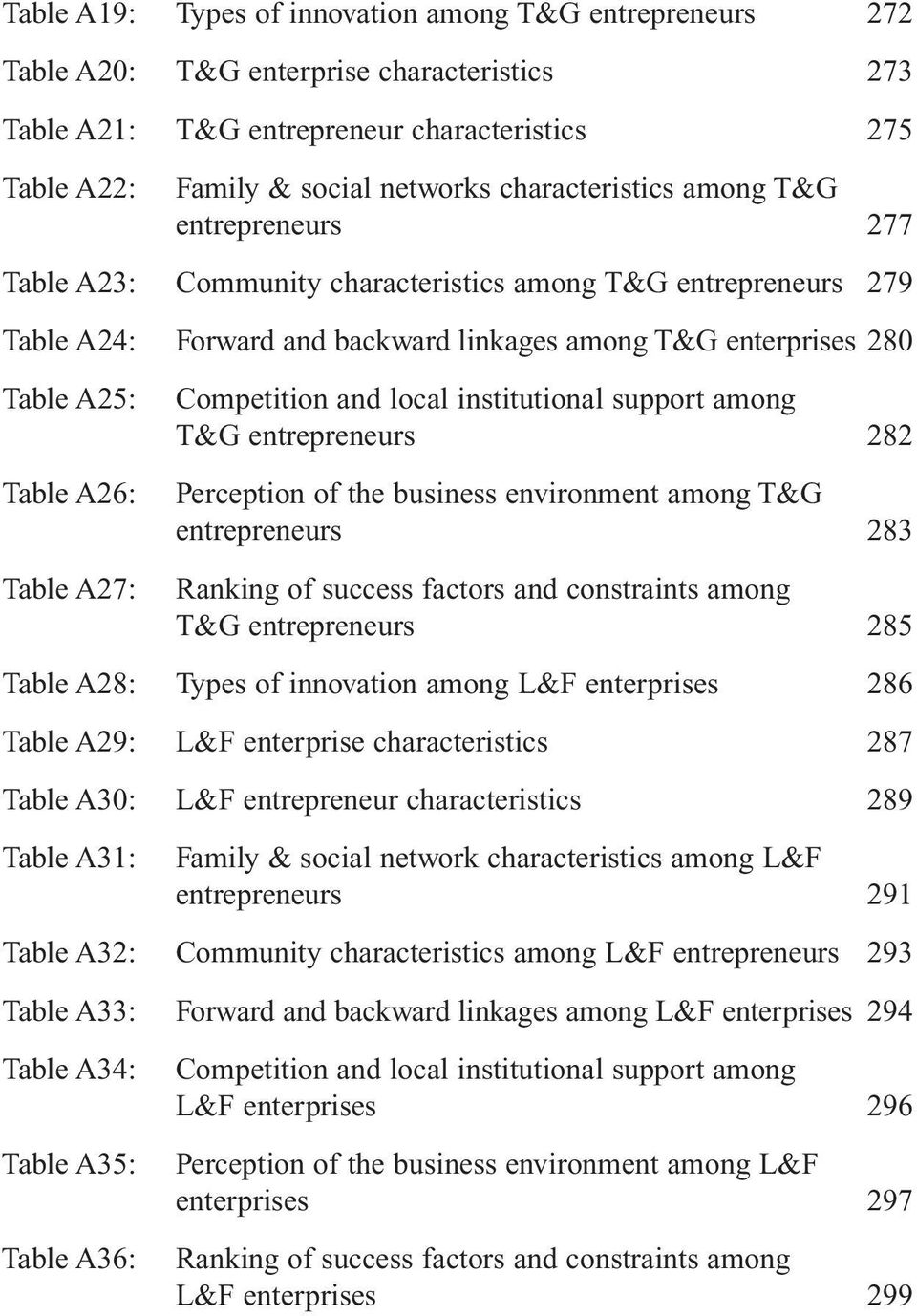 Table A27: Competition and local institutional support among T&G entrepreneurs 282 Perception of the business environment among T&G entrepreneurs 283 Ranking of success factors and constraints among