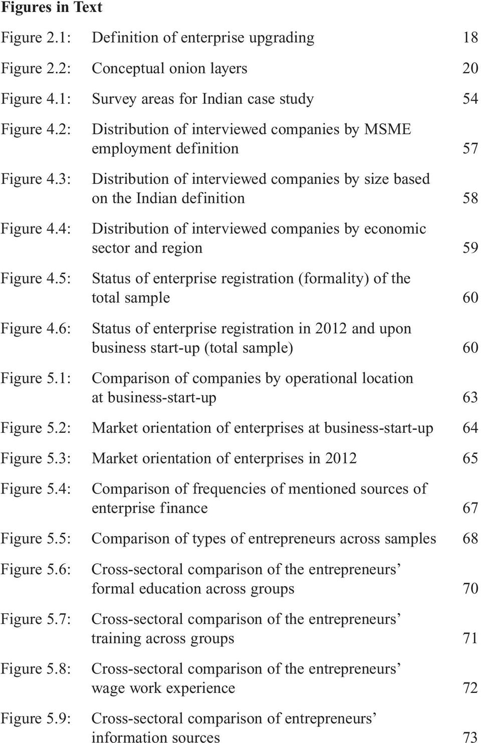 1: Distribution of interviewed companies by MSME employment definition 57 Distribution of interviewed companies by size based on the Indian definition 58 Distribution of interviewed companies by
