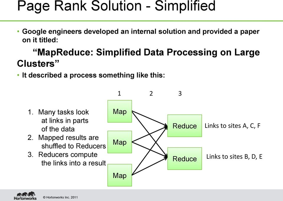 this: 1 2 3 1. Many tasks look at links in parts of the data 2. Mapped results are shuffled to Reducers 3.