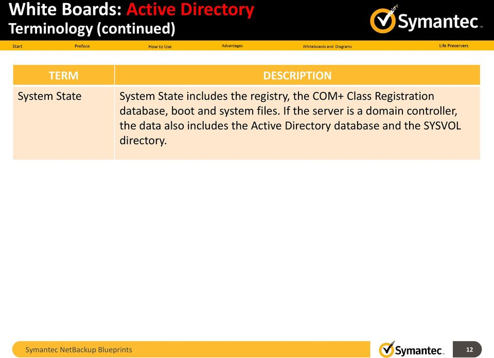 Symantec netbackup blueprints pdf symantec netbackup blueprints 12 database boot and system files malvernweather Choice Image