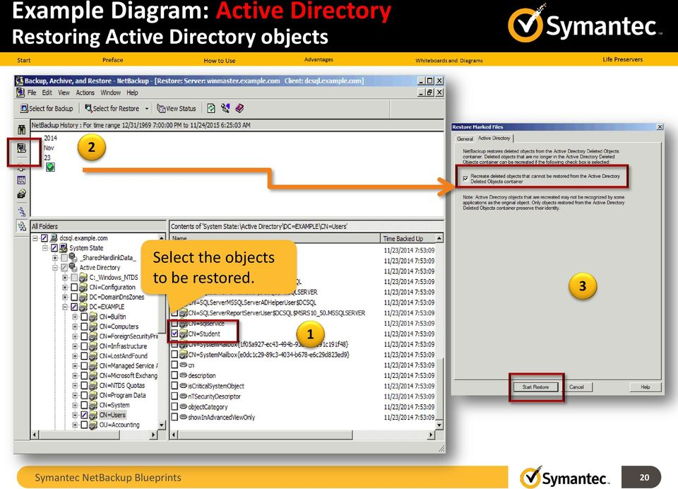 Symantec netbackup blueprints pdf 2 select the objects to be restored malvernweather Choice Image