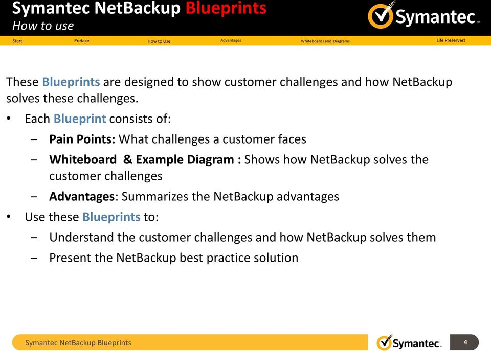 Symantec netbackup blueprints pdf each blueprint consists of pain points what challenges a customer faces whiteboard example malvernweather Choice Image