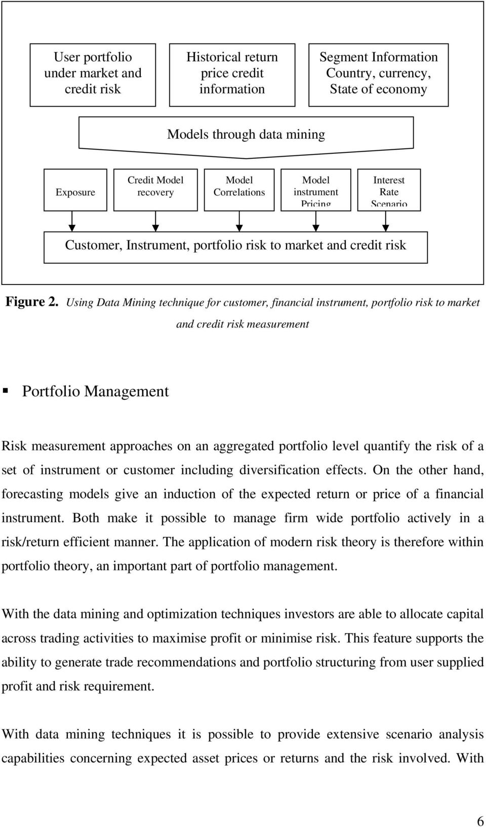 Using Data Mining technique for customer, financial instrument, portfolio risk to market and credit risk measurement Portfolio Management Risk measurement approaches on an aggregated portfolio level
