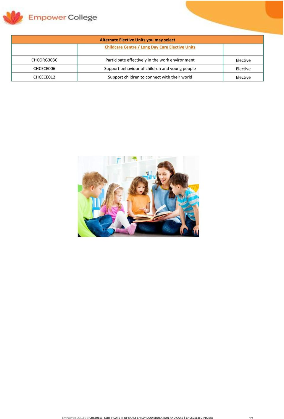environment Elective CHCECE006 Support behaviour of children and young