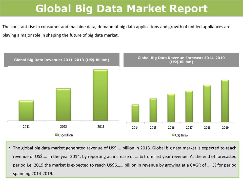 Global Big Data Revenue; 2011-2013 () Global Big Data Revenue Forecast; 2014-2019 () 2014 2015 2016 2017 2018 2019 The global big data market generated revenue of
