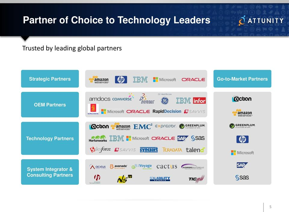 Go-to-Market Partners OEM Partners Technology