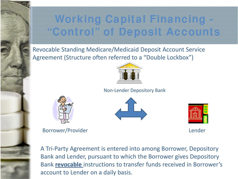 Borrower/Provider Lender A Tri Party Agreement is entered into among Borrower, Depository Bank and Lender,