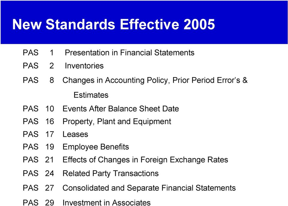 Events After Balance Sheet Date Property, Plant and Equipment Leases Employee Benefits Effects of Changes in