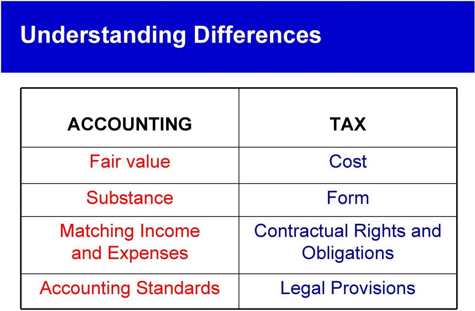 Expenses Accounting Standards TAX Cost Form