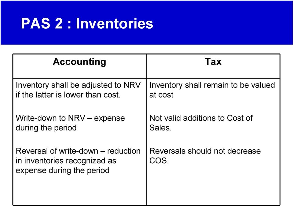 Tax Inventory shall remain to be valued at cost Write-down to NRV expense during the