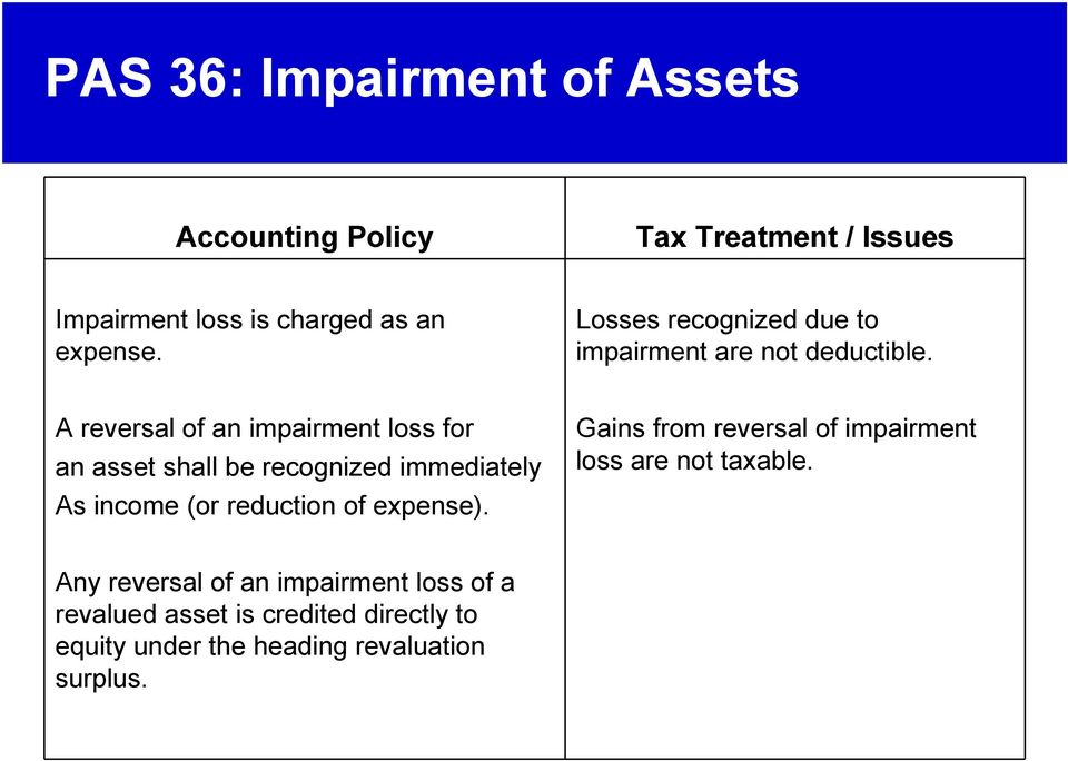 A reversal of an impairment loss for an asset shall be recognized immediately As income (or reduction of expense).