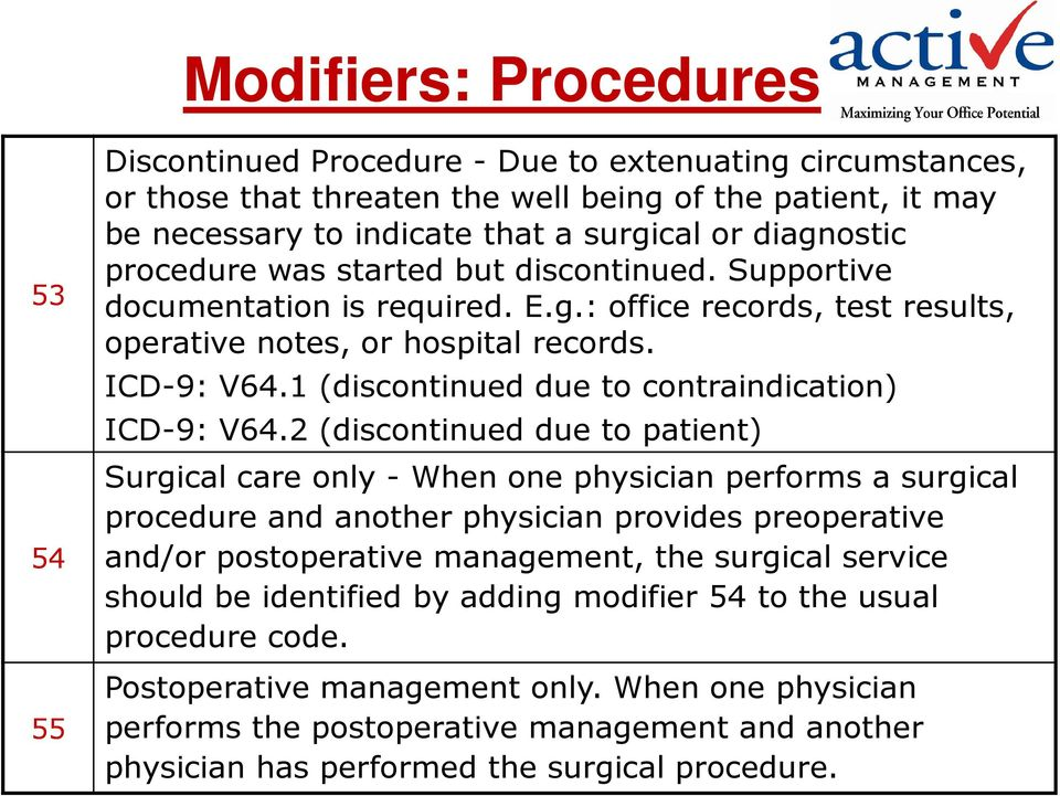 1 (discontinued due to contraindication) ICD-9: V64.