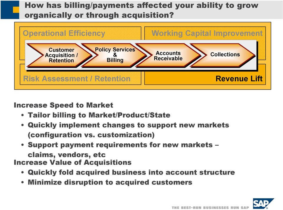 Assessment / Retention Revenue Lift Increase Speed to Market Tailor billing to Market/Product/State Quickly implement changes to support new markets