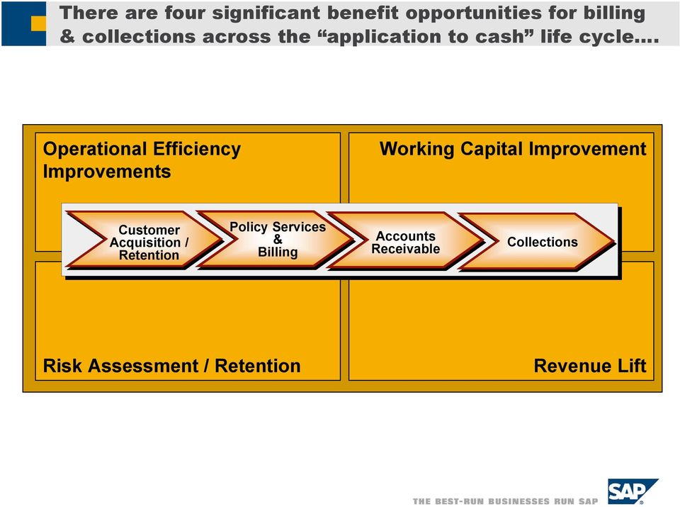Operational Efficiency Improvements Working Capital Improvement Customer
