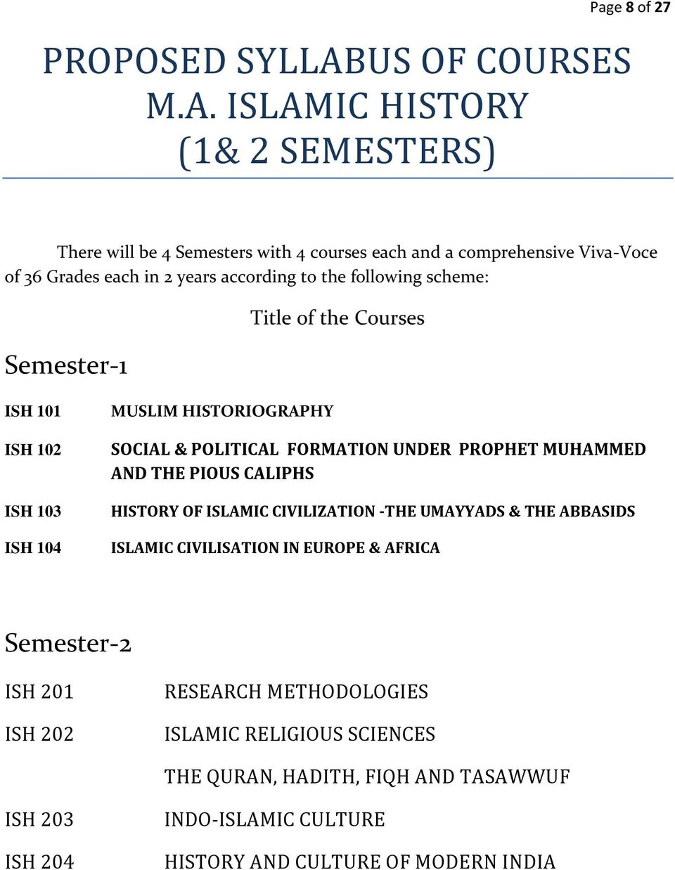 ISLAMIC HISTORY (1& 2 SEMESTERS) There will be 4 Semesters with 4 courses each and a comprehensive Viva-Voce of 36 Grades each in 2 years according to the following
