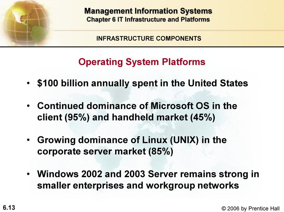 (45%) Growing dominance of Linux (UNIX) in the corporate server market (85%) Windows 2002
