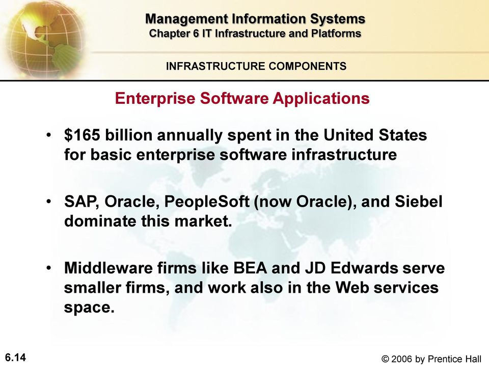 PeopleSoft (now Oracle), and Siebel dominate this market.