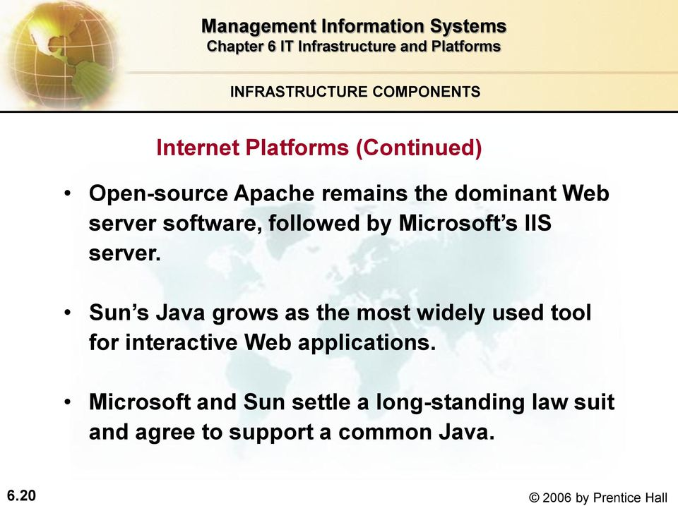 Sun s Java grows as the most widely used tool for interactive Web applications.