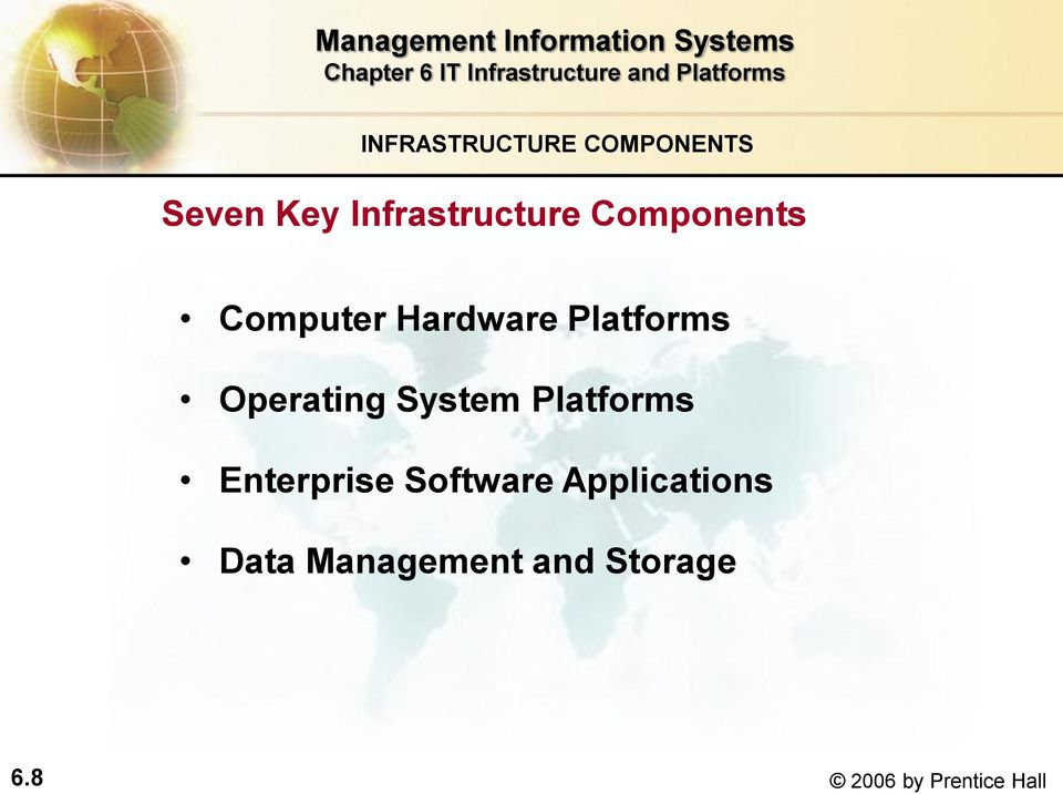 System Platforms Enterprise Software Applications