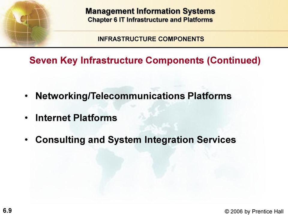 Networking/Telecommunications Platforms Internet