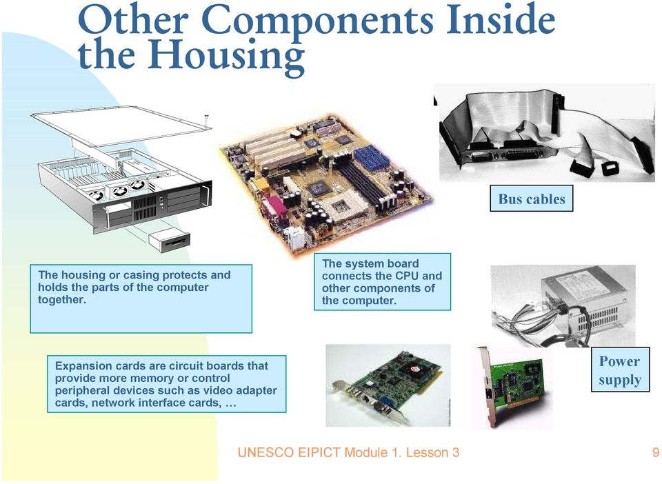 The system board connects the CPU and other components of the computer.