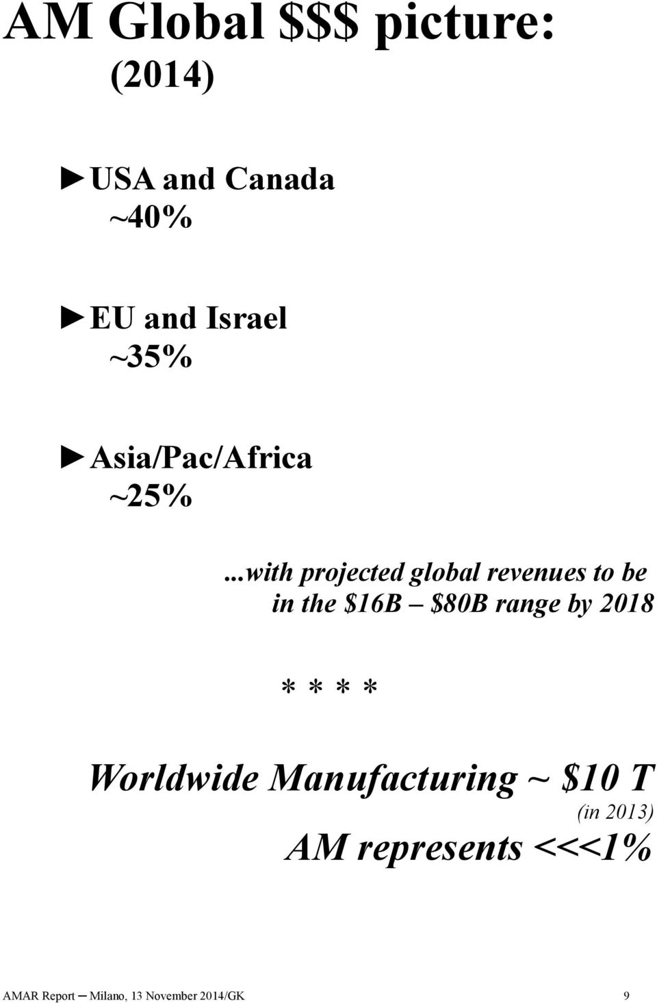 ..with projected global revenues to be in the $16B $80B range by