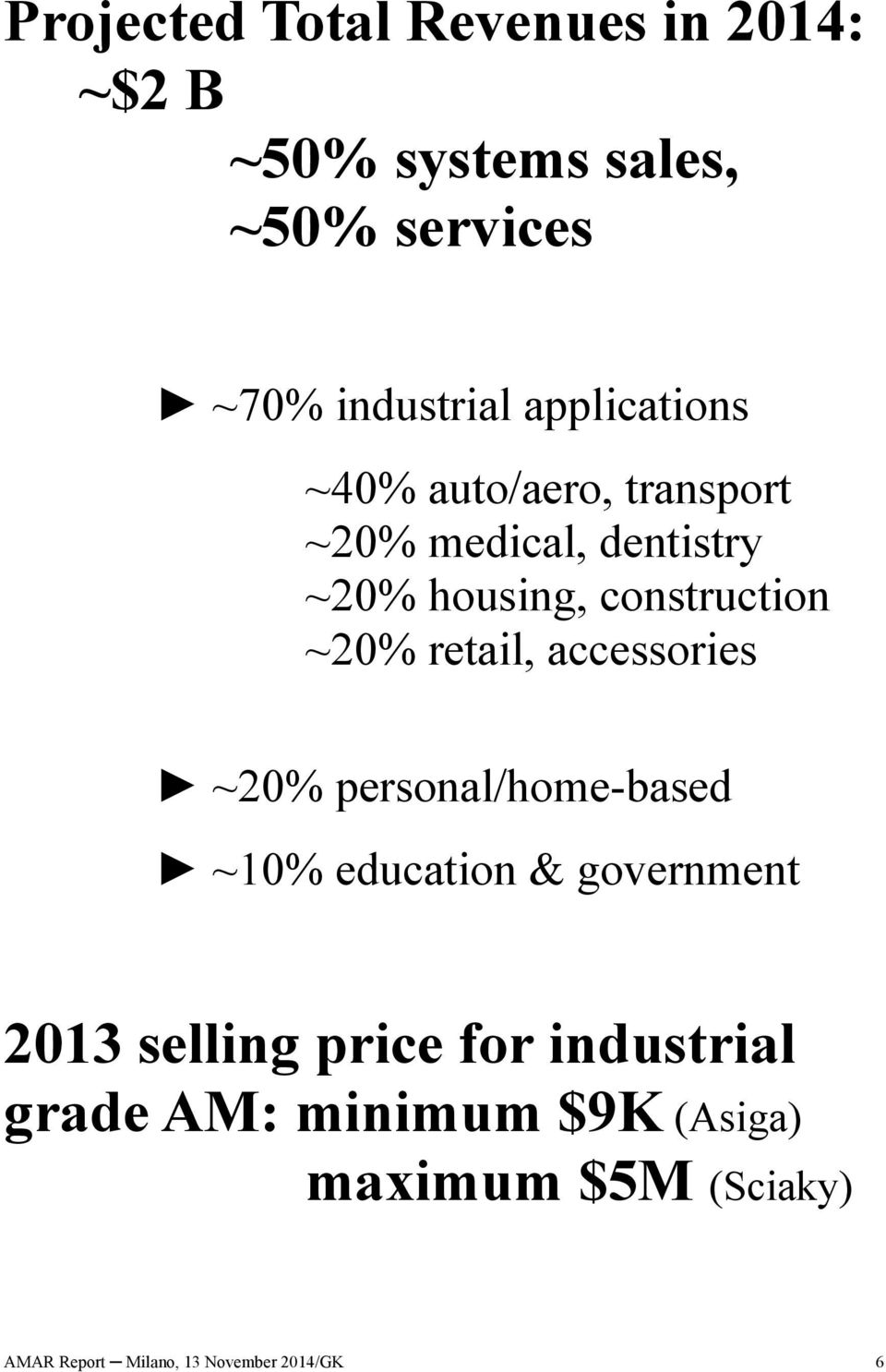 retail, accessories ~20% personal/home-based ~10% education & government 2013 selling price for