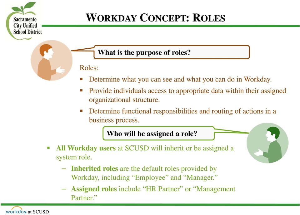 WORKDAY CONCEPT: EMPLOYEE SELF SERVICE - PDF