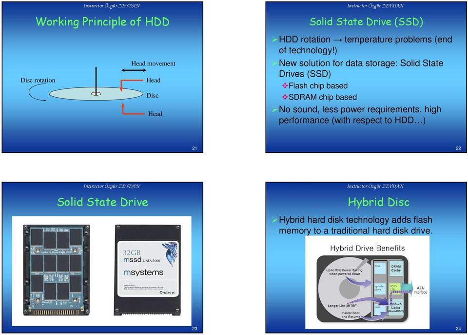 ) New solution for data storage: Solid State Drives (SSD) Flash chip based SDRAM chip based No sound, less