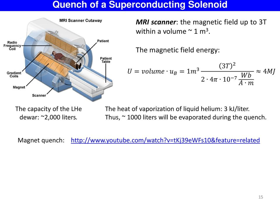 dewar: ~2,000 liters. The heat of vaporization of liquid helium: 3 kj/liter.