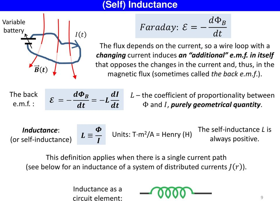 Inductance: (or self-inductance) L Φ I Units: T m 2 /A = Henry (H) The self-inductance L is always positive.