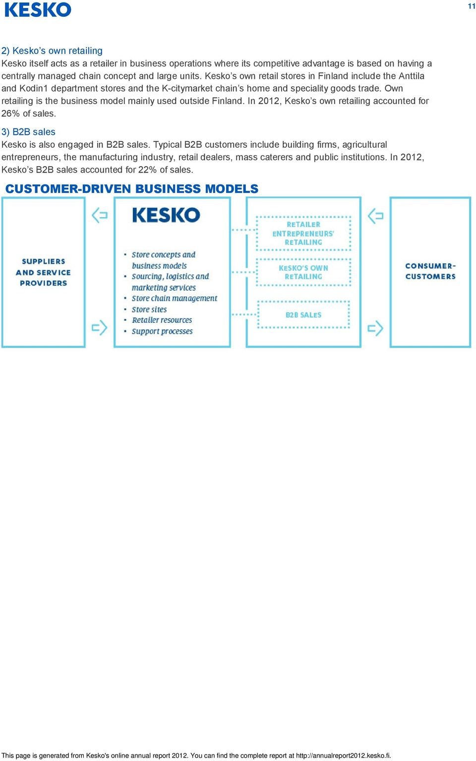 Own retailing is the business model mainly used outside Finland. In 2012, Kesko s own retailing accounted for 26% of sales. 3) B2B sales Kesko is also engaged in B2B sales.