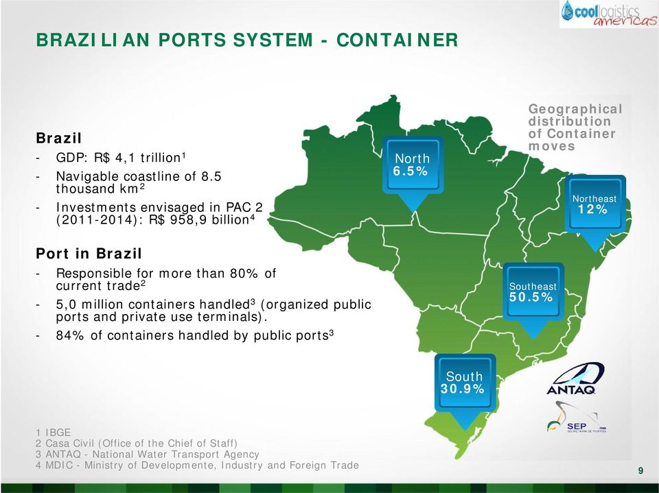5% Northeast 12% Port in Brazil - Responsible for more than 80% of current trade2 5,0 million containers handled3 (organized public ports and private use