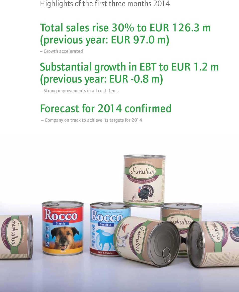 0 m) Growth accelerated Substantial growth in EBT to EUR 1.