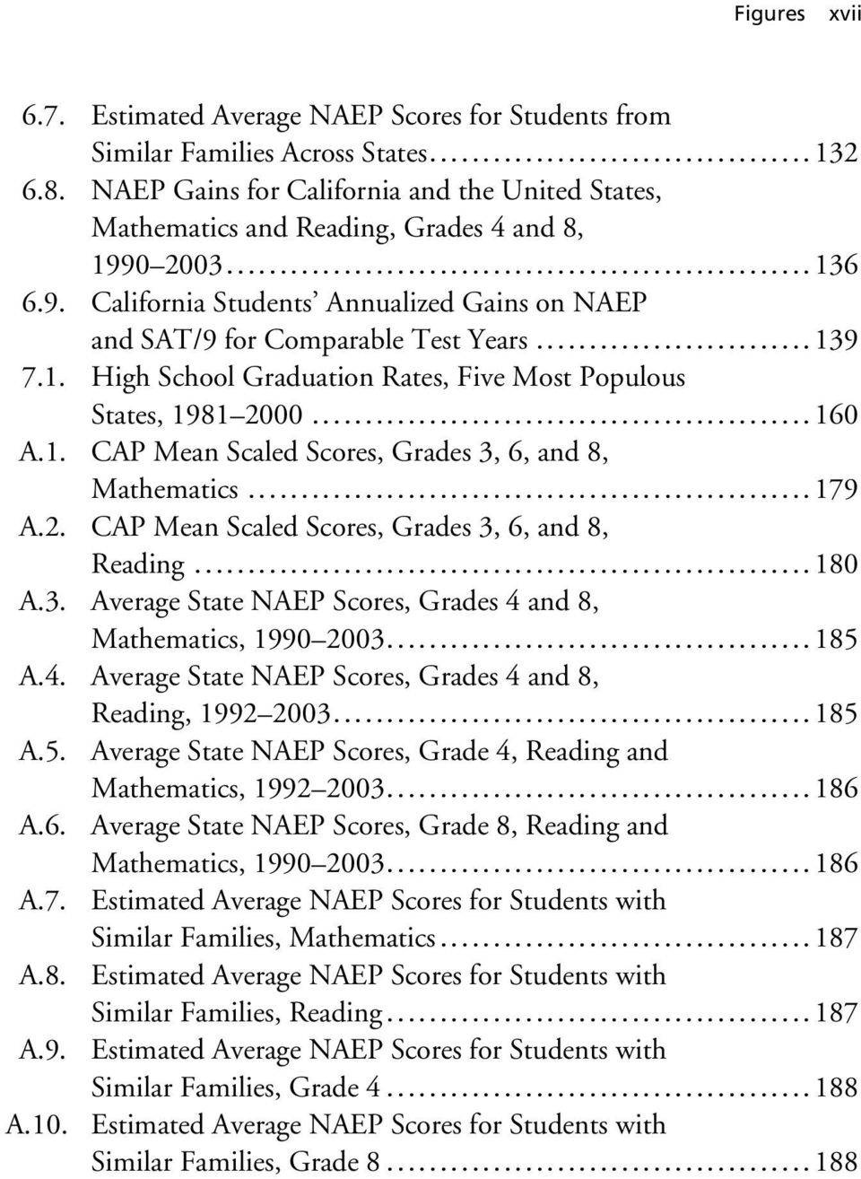 1. High School Graduation Rates, Five Most Populous States, 1981 2000...160 A.1. CAP Mean Scaled Scores, Grades 3, 6, and 8, Mathematics...179 A.2. CAP Mean Scaled Scores, Grades 3, 6, and 8, Reading.