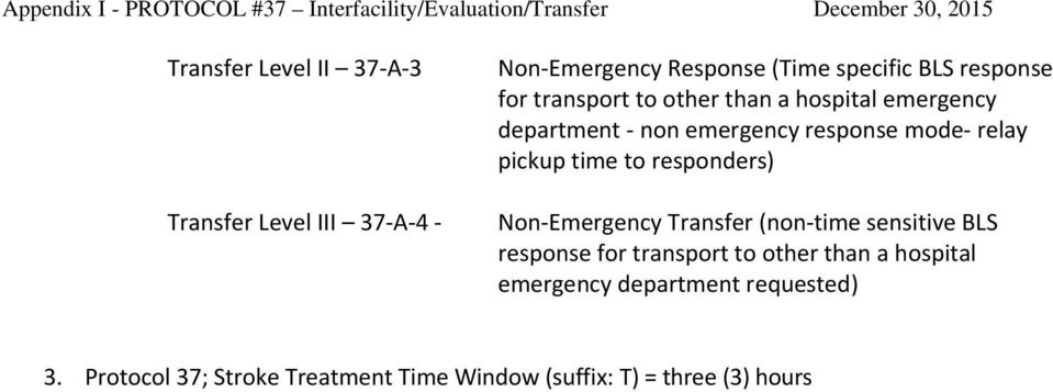 emergency response mode relay pickup time to responders) Non Emergency Transfer (non time sensitive BLS response for