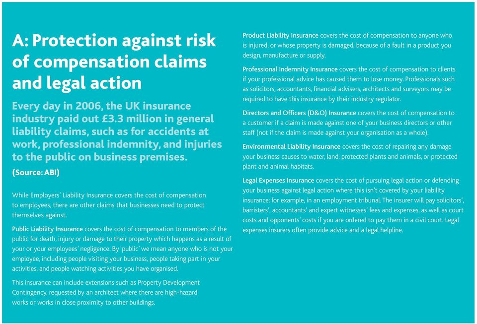 (Source: ABI) While Employers Liability Insurance covers the cost of compensation to employees, there are other claims that businesses need to protect themselves against.