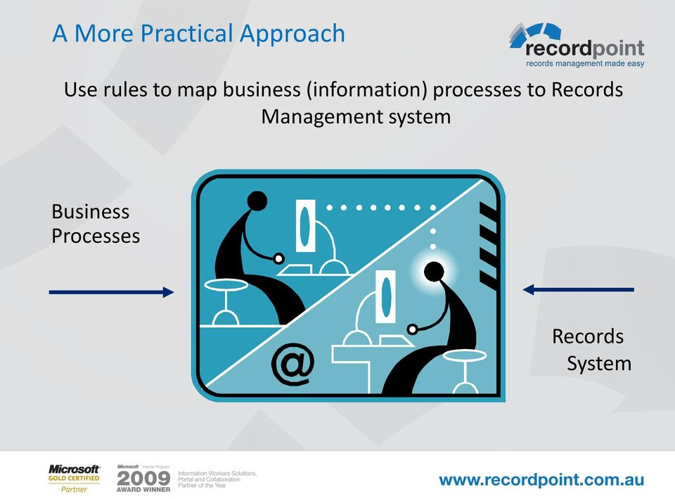 (information) processes to Records