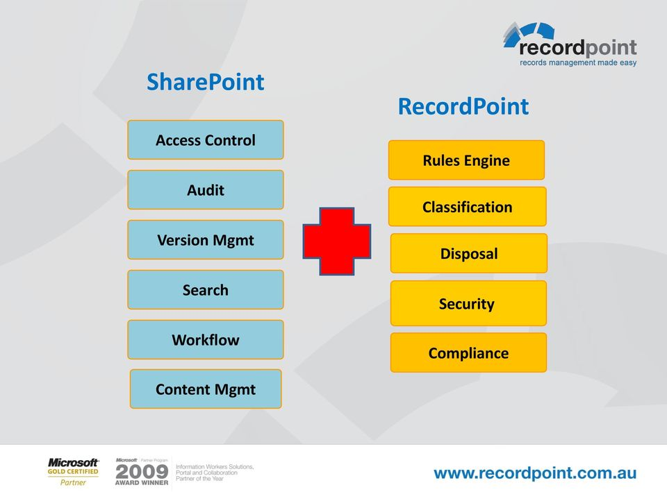 RecordPoint Rules Engine