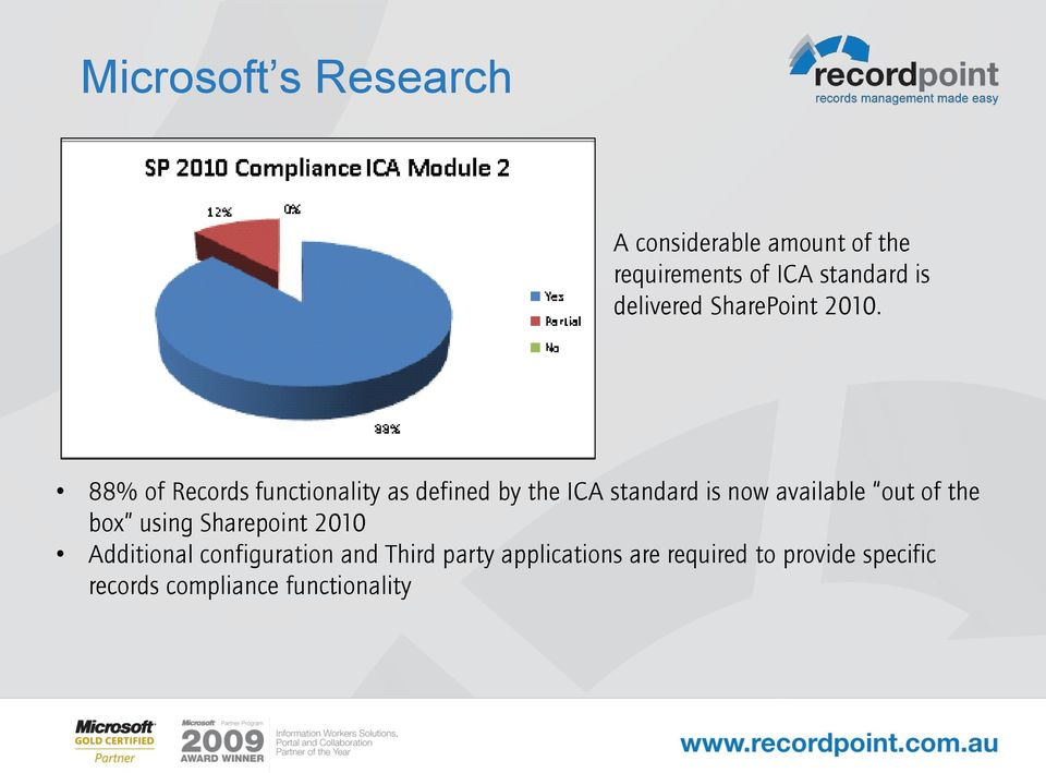 88% of Records functionality as defined by the ICA standard is now available out of the box