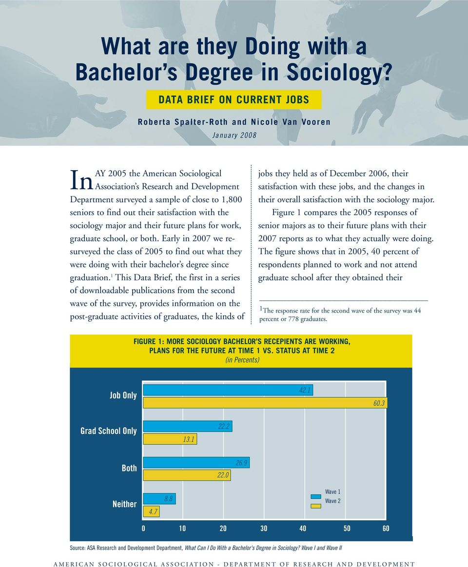 1,800 seniors to find out their satisfaction with the sociology major and their future plans for work, graduate school, or both.
