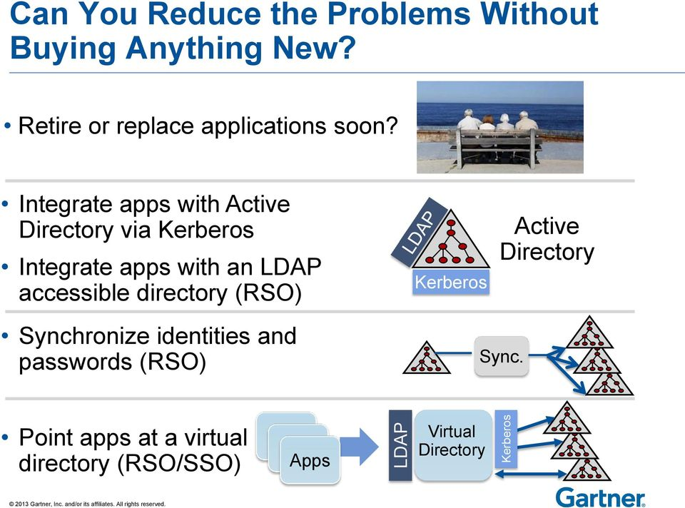 Integrate apps with Active Directory via Kerberos Integrate apps with an LDAP accessible