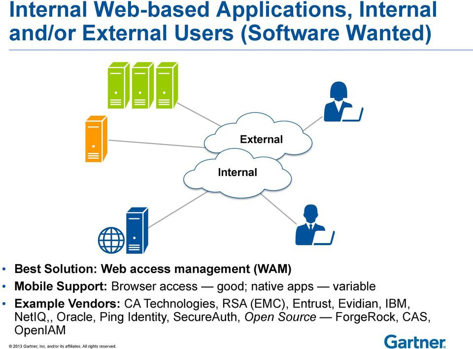 access good; native apps variable Example Vendors: CA Technologies, RSA (EMC),