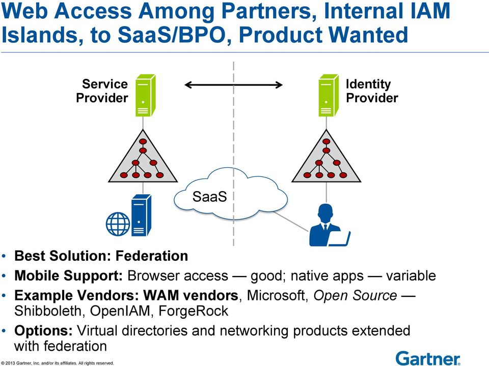 good; native apps variable Example Vendors: WAM vendors, Microsoft, Open Source