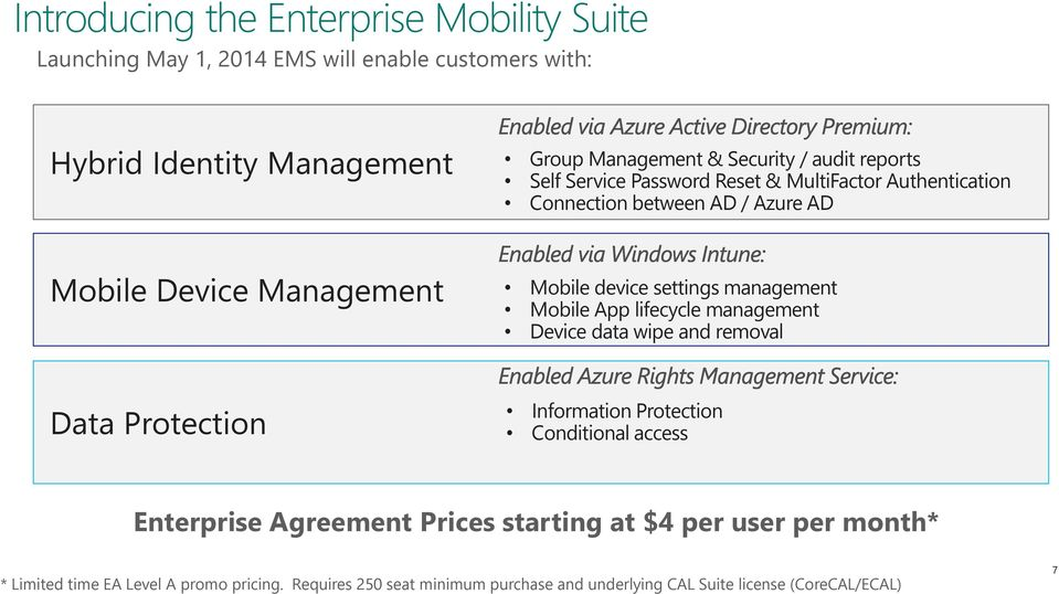 management Mobile App lifecycle management Device data wipe and removal Data Protection Information Protection Conditional access Enterprise Agreement