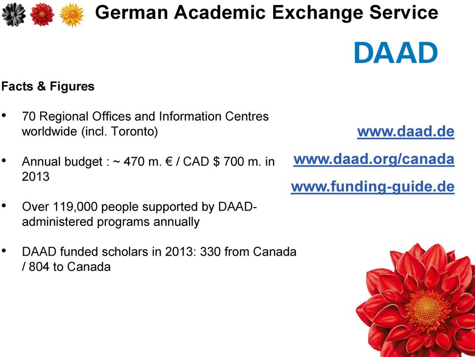 in 2013 Over 119,000 people supported by DAADadministered programs annually www.daad.
